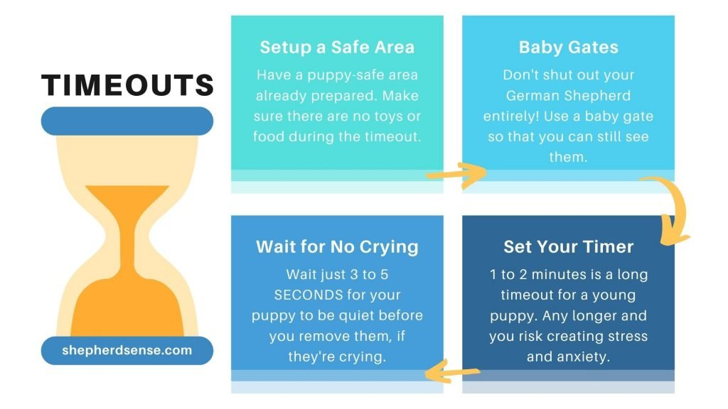 timeout for your german shepherd dog